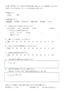 愛知県安城市 遺品整理をご依頼のアンケート